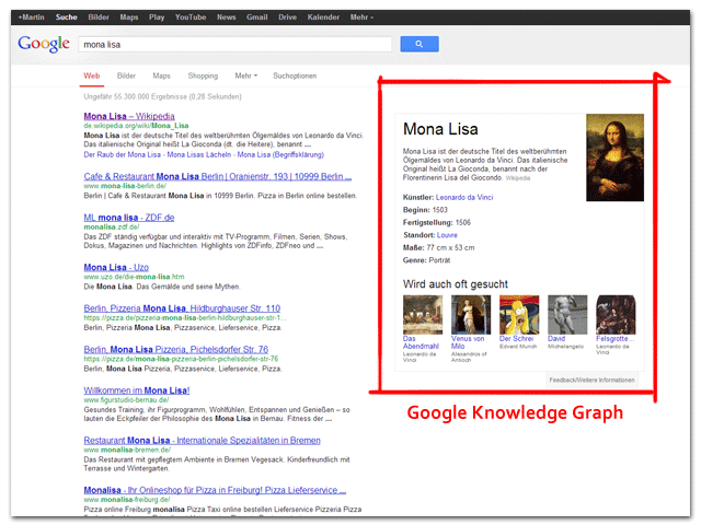 Google Knowledge-Graph