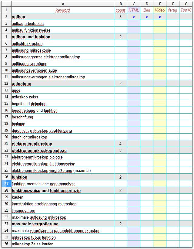 Basics-Excel-Liste: Keyword-Recherche und Strukturierung für den Projektstart