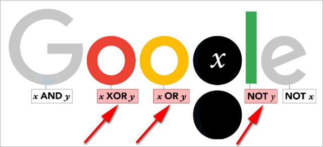 George Boole Doodle (3)