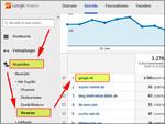 Google-Bildersuche: Besucher (Traffic) ermitteln