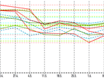 Phantom-Update - SI vs. Traffic Analyse