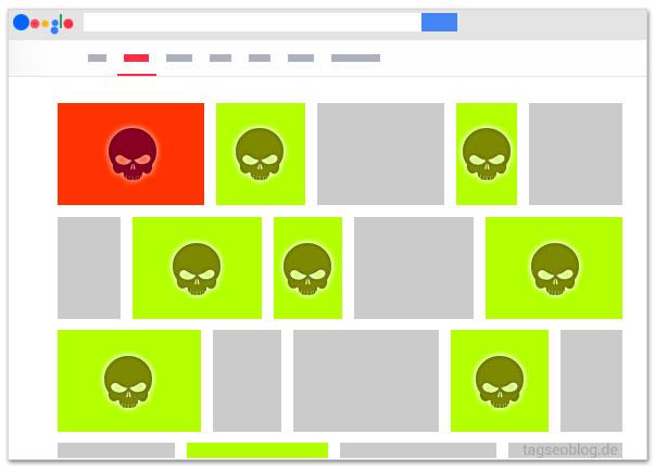 Google Bildersuche Hotlink-Spam