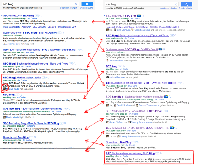 "Keyword ""seo blog"" - Screens im Vergleich"