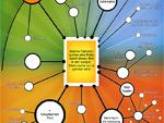 Google Images Ranking Faktoren (Infografik)