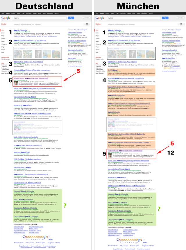 Ortsunabhängige und lokalisierte Suchergebnisse im Vergleich