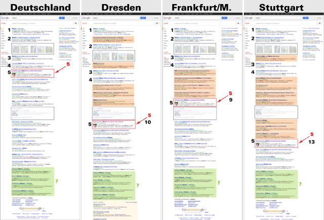 Deutschland - Dresden - Frankfurt/M. - Stuttgart im Vergleich