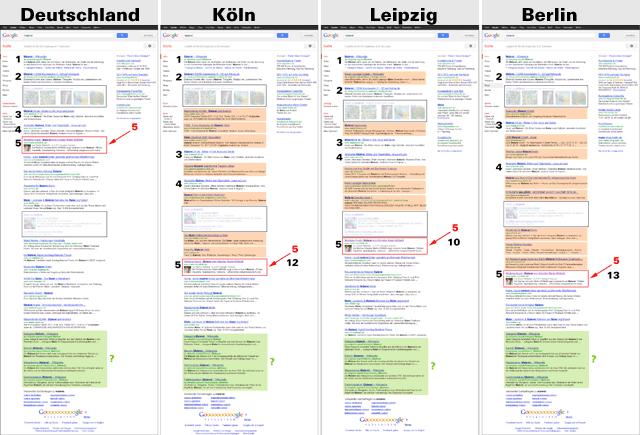 Deutschland - Köln - Leipzig - Berlin (im Vergleich)