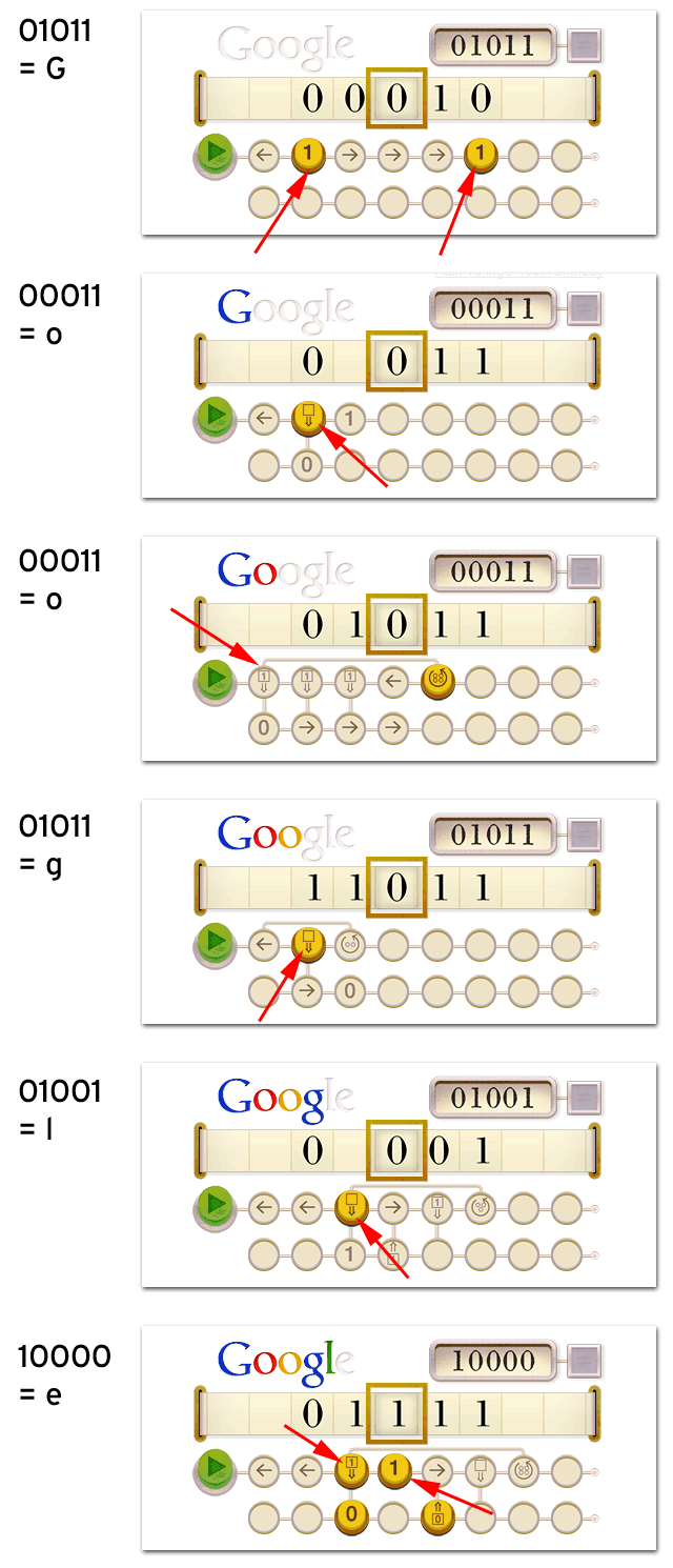 Six steps of the amazing Alan Turing Google Doodle