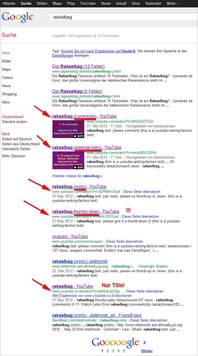 Rakselbag Video-Test in der Google-Suche (Top 10)