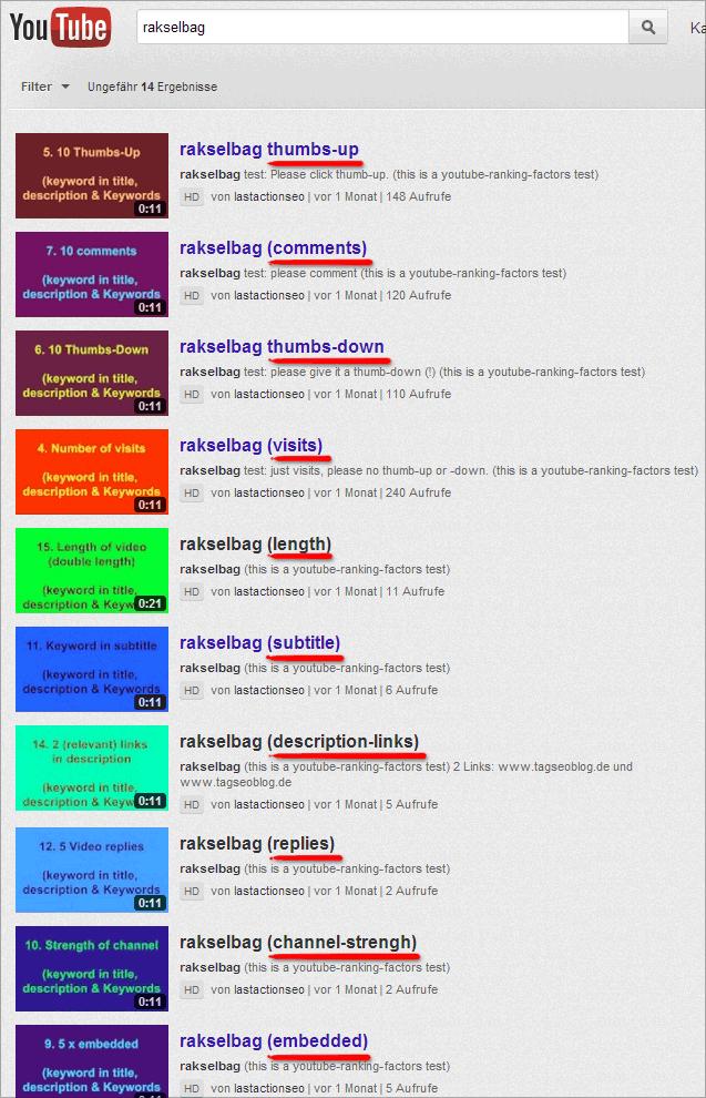 Rakselbag Test: Ergebnisse der youTube-Suche (inkl. übersprungene Ergebnisse)
