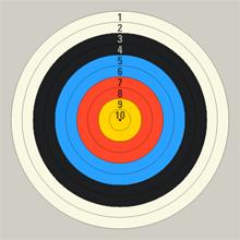 Bogenschiessen - Zielscheibe und Punkte