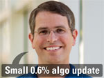 Matt Cutts zwitschert