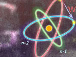 Niels Bohr Google Doodle
