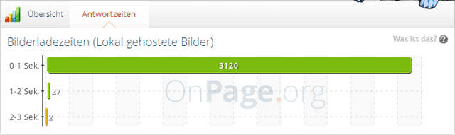 """Onpage.org: Bilder """"Antwortzeiten"""""""