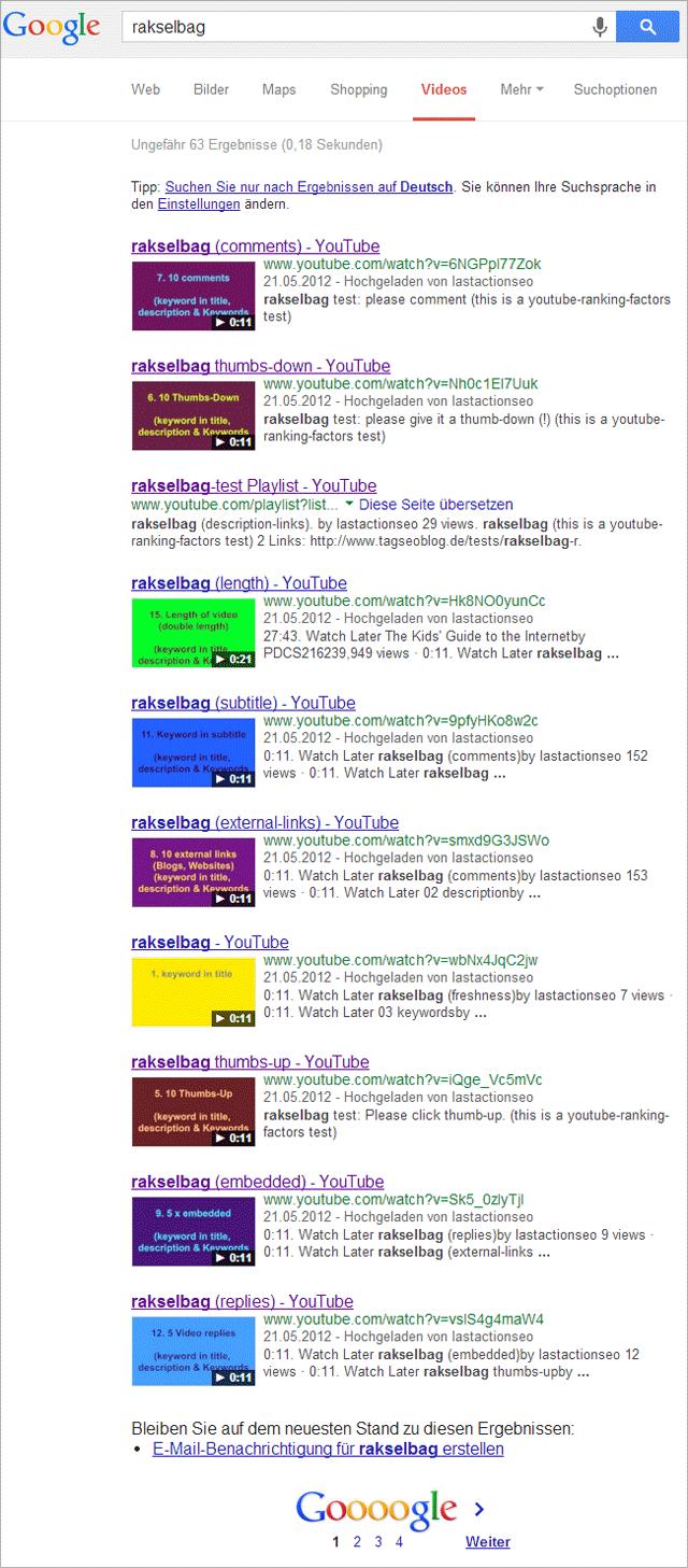 Google Videosuche: Ranking für Rakselbag