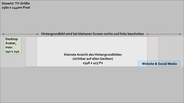 youTube Kanaldesign Vorlage - kostenlos zum Download