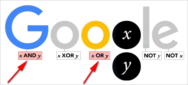 George Boole Doodle (1)