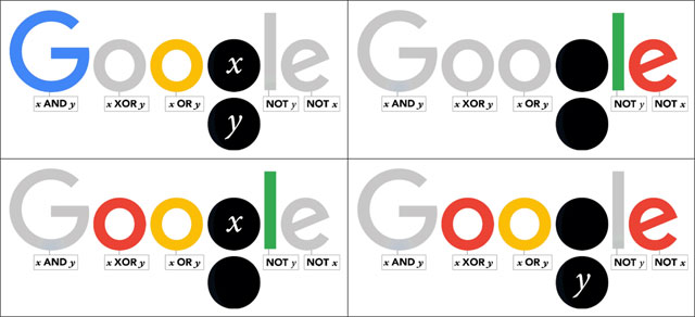 George Boole Google Doodle (4 Zustände)