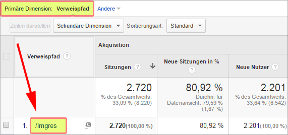 Google Bildertraffic analysieren unter