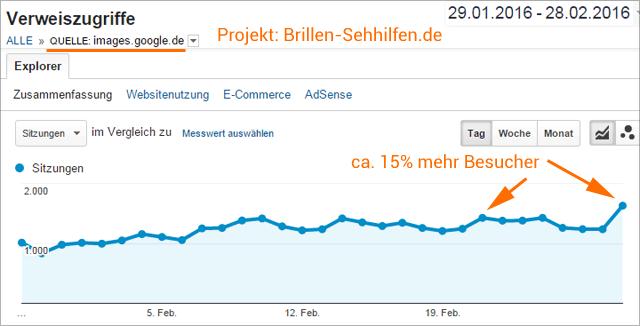 Traffic-Anstieg über Bilder aus der Google-Bildersuche (Projekt: Brillen-Sehhilfen.de)