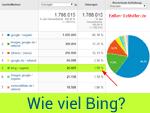Wie viel Bing-Traffic?