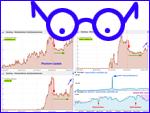 Entwicklung von Brillen-Sehhilfen.de