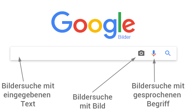 Google Bildersuche Startseite