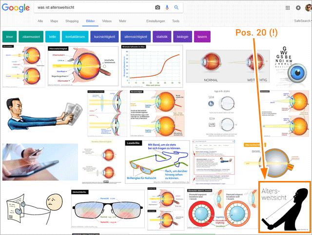 Answer-Box Bild in der Google Bildersuche nur auf Pos. 20
