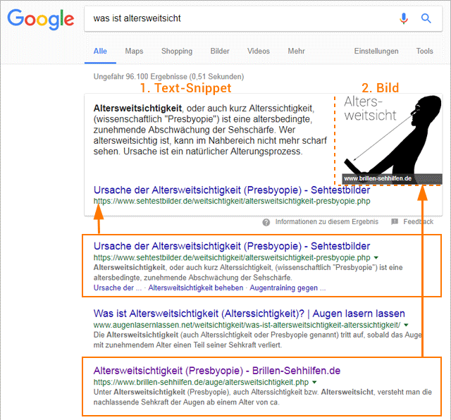 Answer-Box - Seo optimiert :-)