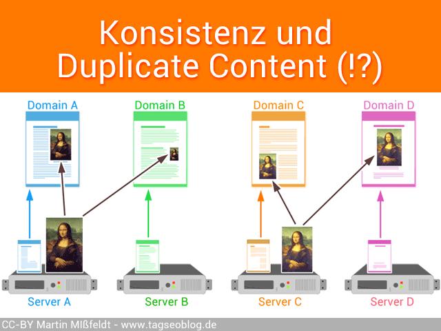 Konsistenz und Duplicate Content (!?)