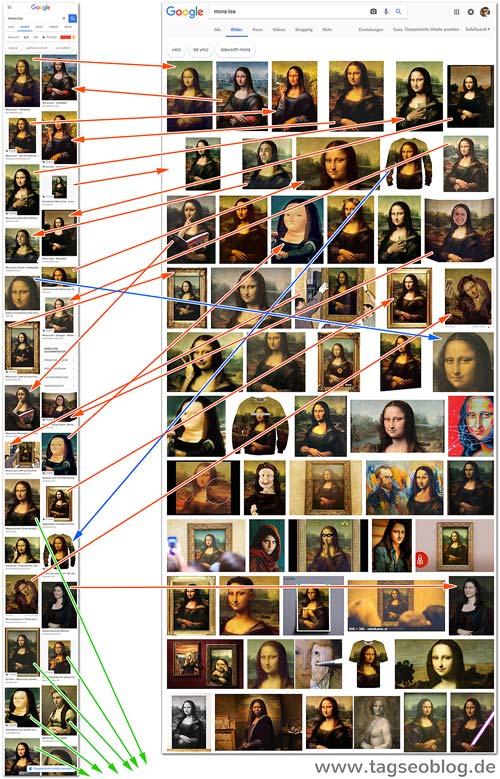 Google Bildersuche (Ergebnis-)Vergleich: mobile und Desktop-Version