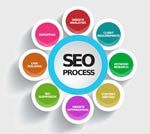 Seo-Workshop - u.a. Bilder-Seo