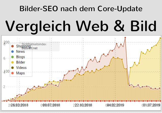 Bilder-SEO nach dem Core-Update - Vergleich Web und Bild