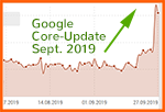 Google Core-Update Sept. 2019