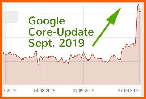 Google Core Update Sept. 2019