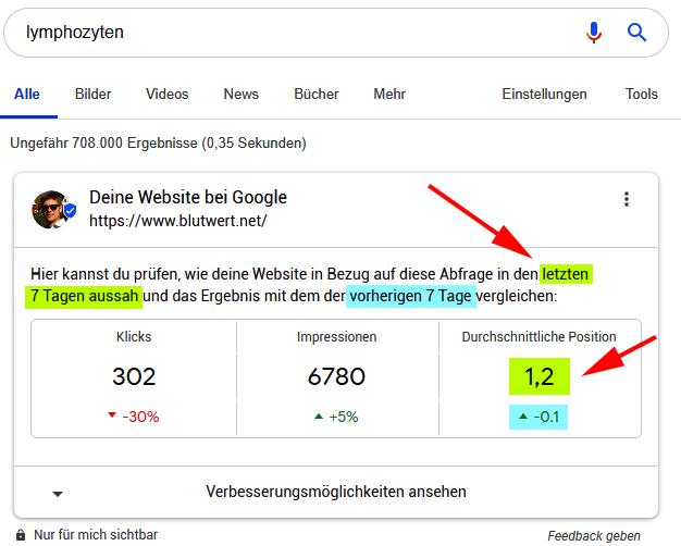 Google Anzeige im eingeloggten Zustand: Position sogar noch besser (?)