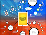 Google Rankingfaktoren (Infografik)