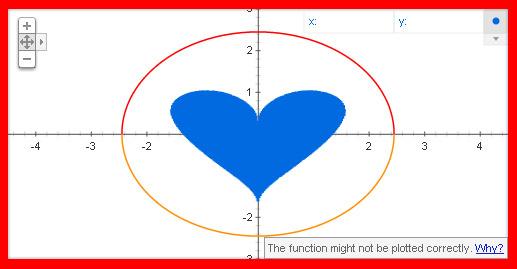 Valentinstag bei Mathematikern: Herz-Formel